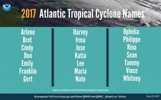 2017-hurricane-names